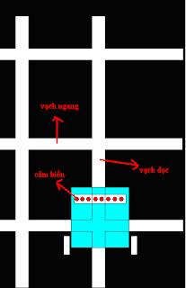 Bài 13:Thuật toán nhận biết ngã tư và đếm ngã tư