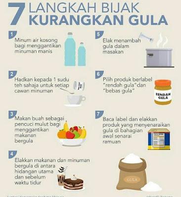 Cara kurangkan gula