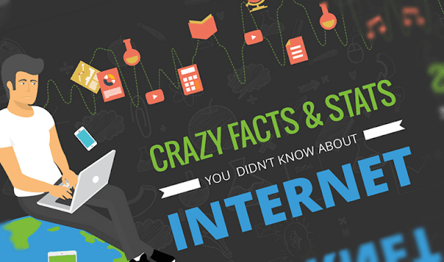 Crazy Things Happens in One Second of the Internet - infographic