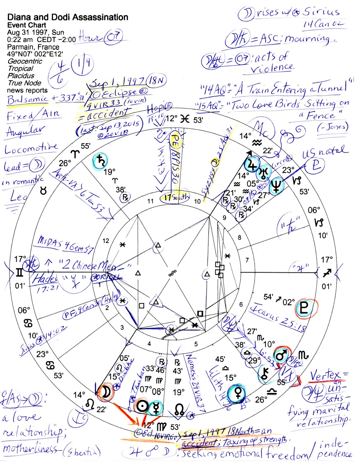 Jude cowell astrology horoscope the death of princess diana and france above is the horoscope of princess diana and dodi al fayeds death crash im posting it here because the chart with a few details has been geenschuldenfo Image collections