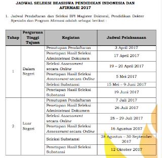 Pendaftaran & Persyaratan Beasiswa S2 S3 LPDP Resmi Pemerintah 2017 Telah dibuka