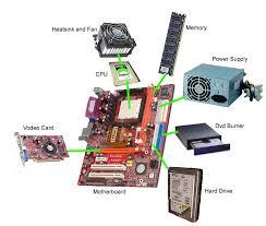 COMPUTER+PARTS - Computer Hardware Parts
