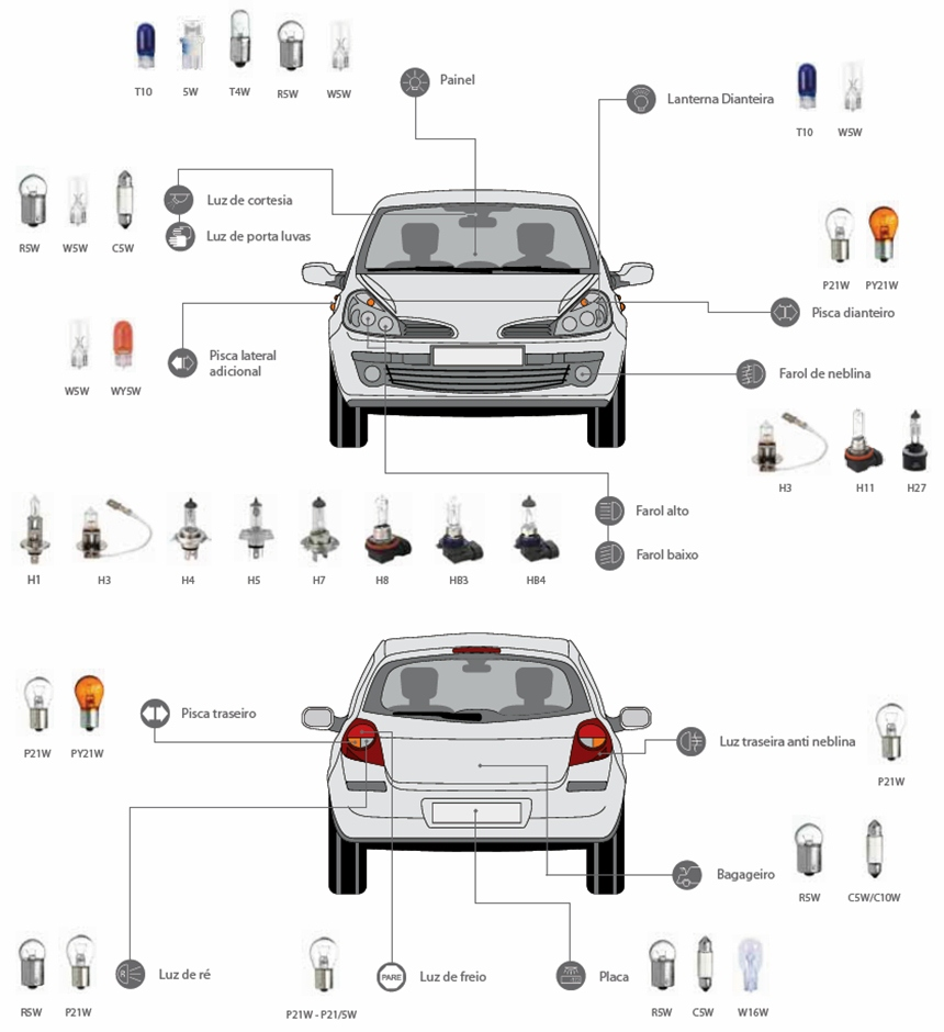 * Garage 62.082 Km: Características de lampadas automotivas.