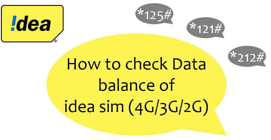 How to Check all SIM Data Balance 2019