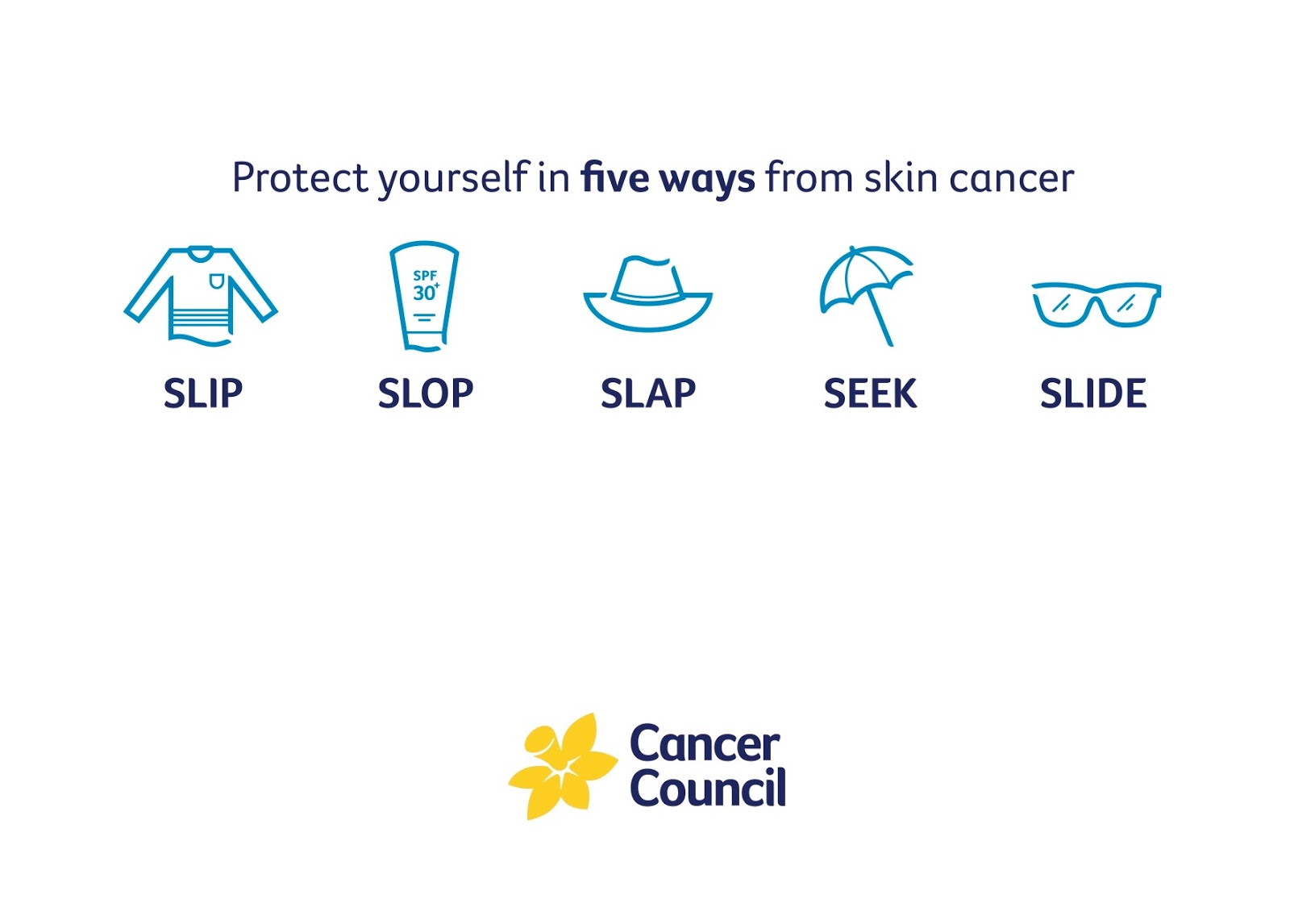 five ways to protect yourself from skin cancer