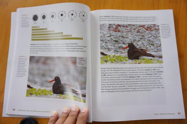 Isi buku lebih detail pada bagian dua Mengenai Apperture
