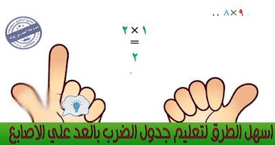 اسهل طريقة لتعليم جدول الضرب بالعد علي الاصابع