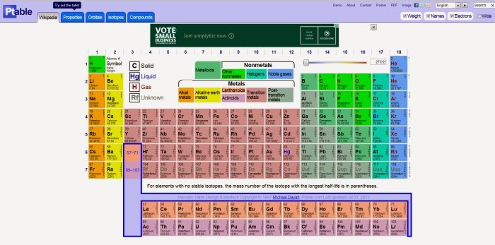 Dynamic periodic table elcho table dynamic periodic table of elements ptable com urtaz Images