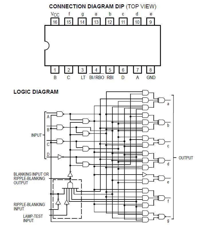 IC DIGITAL: IC 7448
