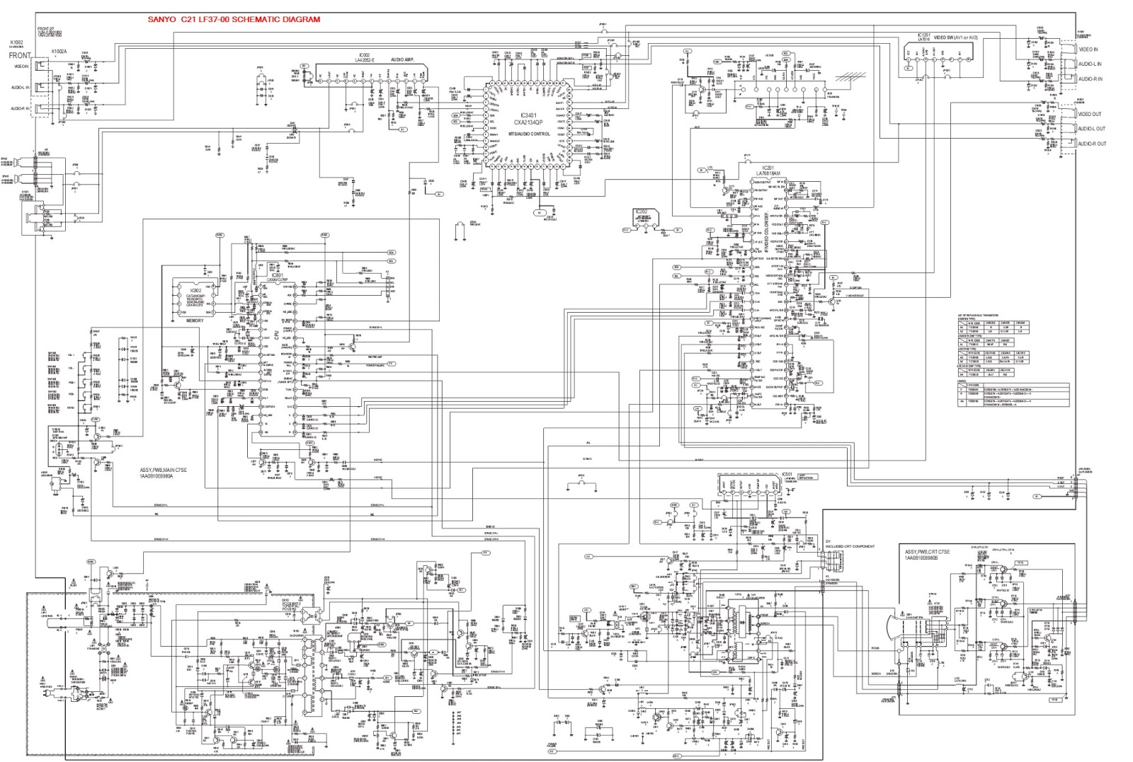 Sanyo C21lf37 Ctv Schematic Diagram Circuit Main Wiring For Televisions Board Crt