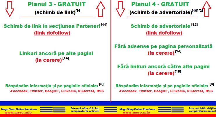 Mega Shop Online Românesc - Mall-ul tau online