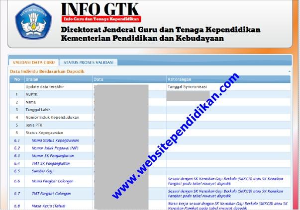 Lembar Info GTK