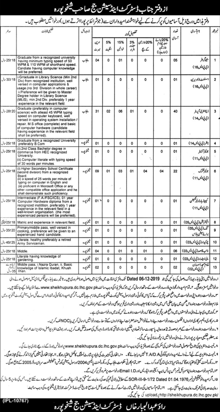 District & Session Court Sheikhupura Jobs 2019 (83 Posts)
