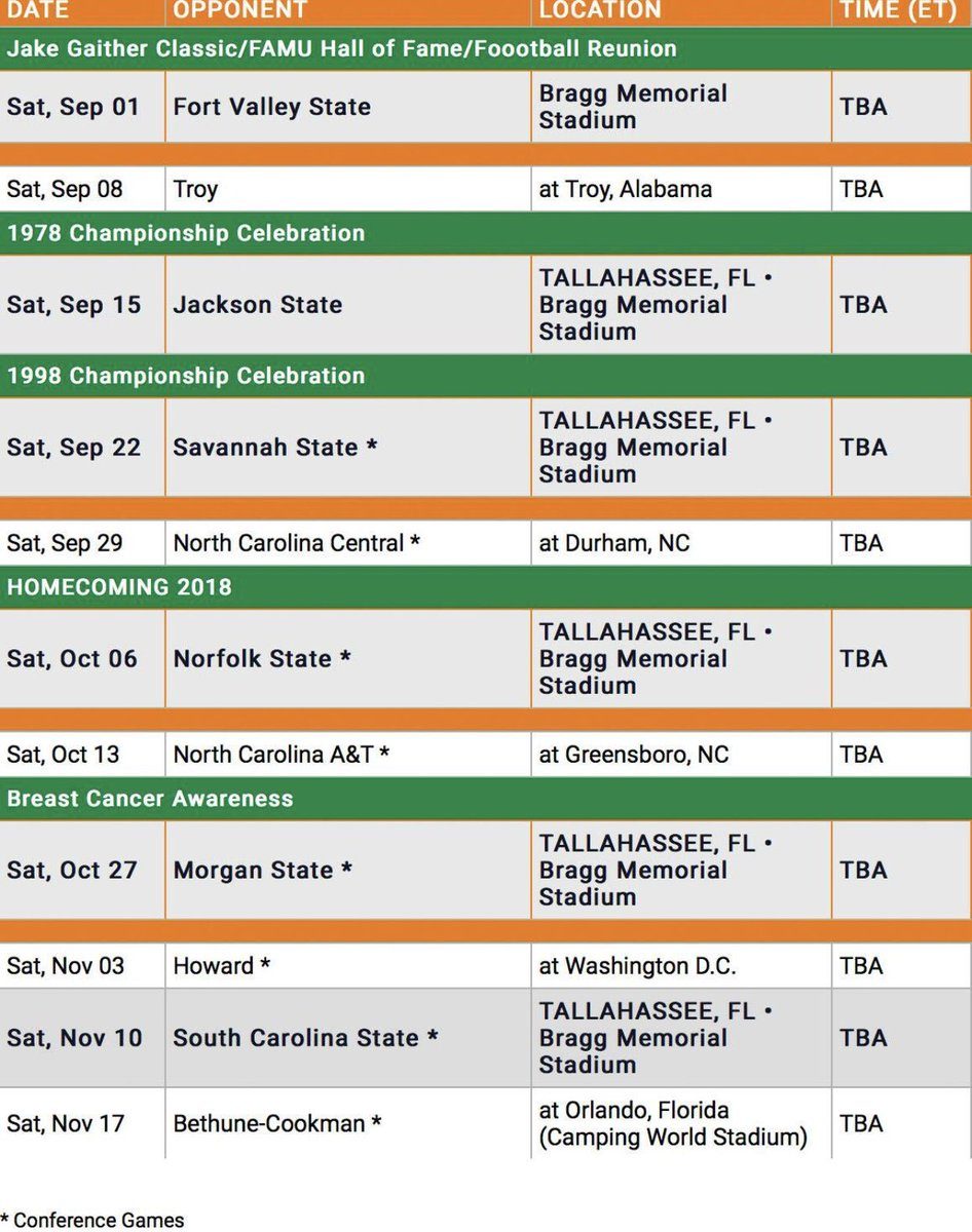 Rattler Nation Famu Will Play 6 Home Football Games In 2018