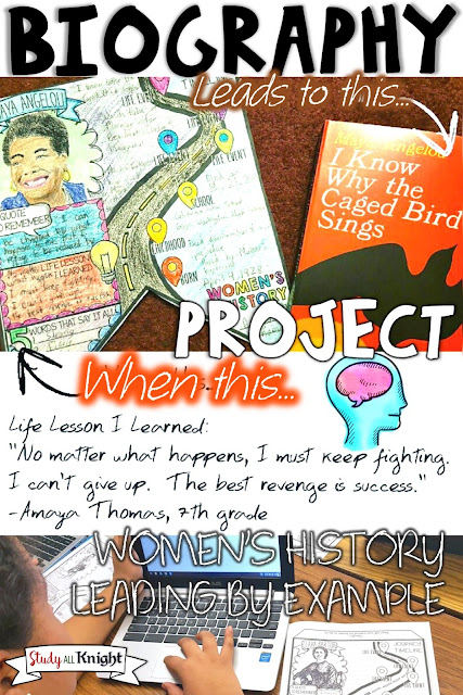 Use this biography project with your upper elementary, middle school, or high school classroom or home school students. The best part? Your students will be excited to learn based on these strong women who all lead by example. You can promote a growth mindset by showing students the challenges, obstacles, criticisms, controversy, achievements, and notoriety these women faced. Use it with your 4th, 5th, 6th, 7th, 8th, 9th, 10th, 11th, or 12th grade students. It also makes a great bulletin board!