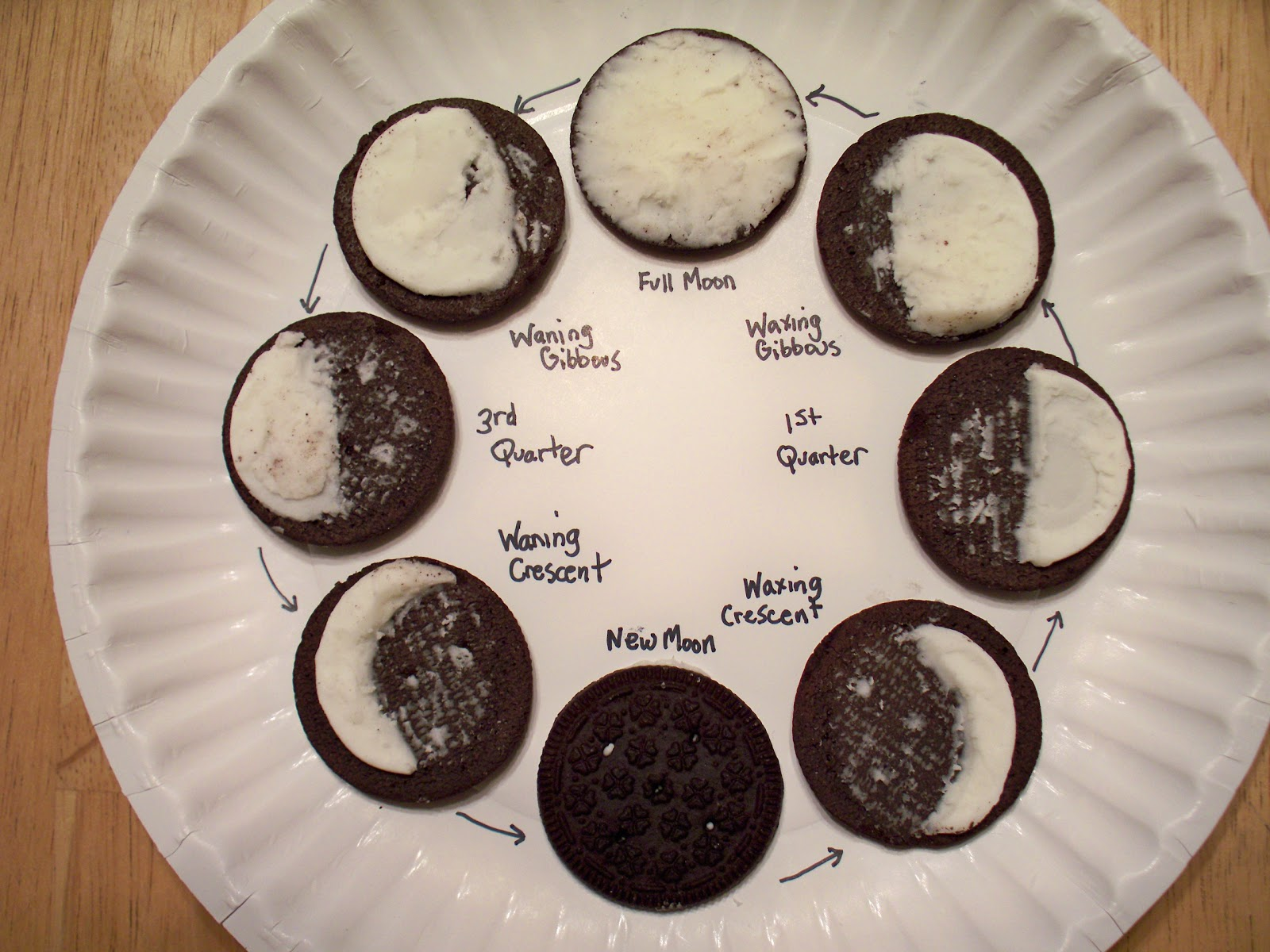 Oreo Cookie Moon Phase Worksheet