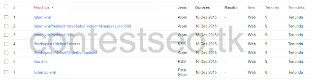 Cara Submit Sitemap blog di Webmaster Tools Lengkap