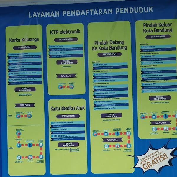 Pengalaman Membuat Akta Kelahiran Bayi Baru Lahir di Kota Bandung