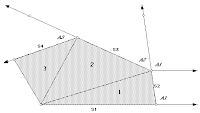 Irregular Polygon Area