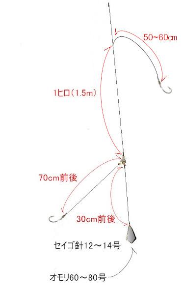 関西の船釣りで釣れる 竿とリール キジハタ アコウ 釣り 仕掛け