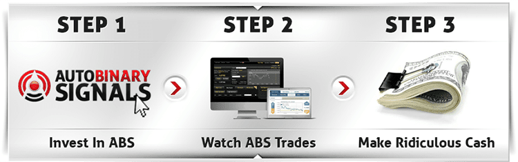 auto binary options easy strategy