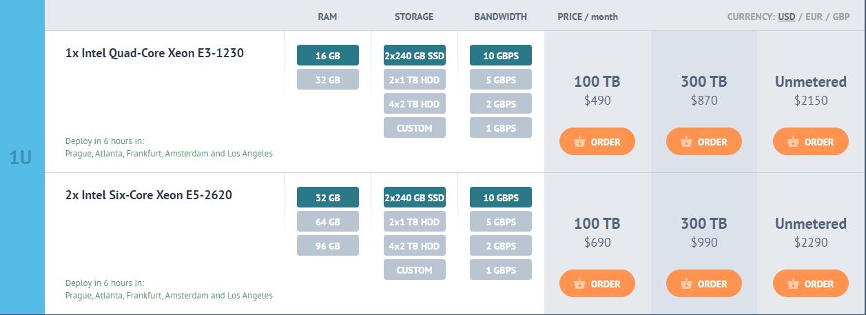 Dedicated server pricing v