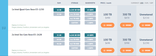 Pricing of 10Gbps.io part 1