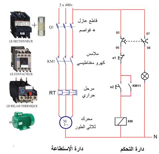 تركيب المرحل الحراري مع المحرك