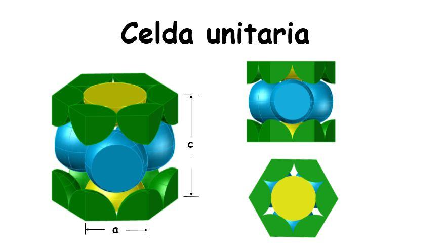 Planos Y Direcciones Para Celdas Hexagonales Compactas