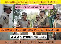 Chhattisgarh Police Recruitment 2018 – 1786 Constable (GD) & Tradesm