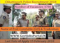 Chhattisgarh Police Recruitment 2018 – 1786 Constable (GD) & Tradesm