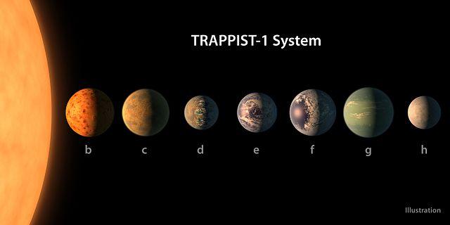 Trapist 1