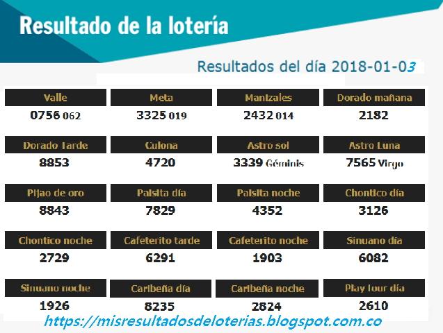 Resultados de las loterías de Colombia | Ganar chance | Resultado de la lotería | Loterias de hoy 03-01-2018