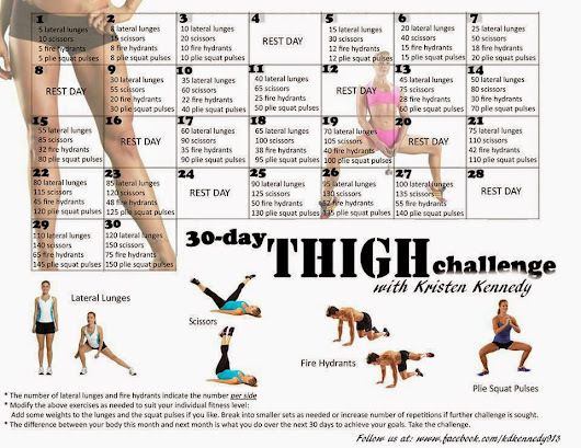 FREE 30-Day Thigh Challenge - Starts TODAY!