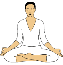 jenisjenis yoga asanas  agama hindu cerdas