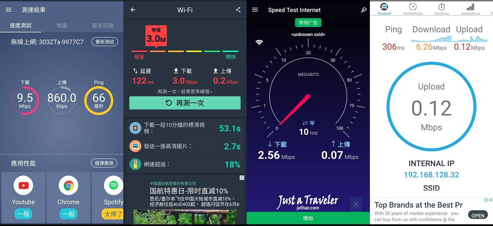 日本-上網-網路-Wifi-分享器-推薦-吃到飽-便宜-CP值-Global Wifi-速度-網速