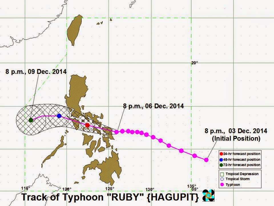 Typhoon Ruby made landfall over Eastern Samar, now towards Masbate