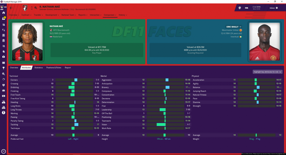 DF11 Football Manager 2019 Facepack and Panels | FM 2019 Faces Megapack