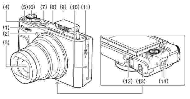 canon powershot sx730 hs manual