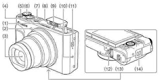 Canon PowerShot SX730 HS Manual