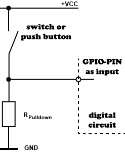 GPIO input with pull-down resistance