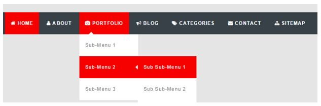 Navigasi Menu Responsive Multilevel di Blog