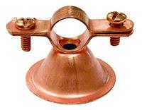 best copper pipe wall mounts