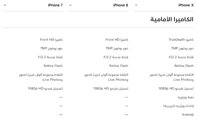 ايفون 7 بلس،ايفون 8 بلس، وايفون X لديهم نفس الكاميرات الأمامية