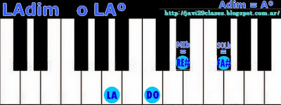acorde piano disminuidos chord