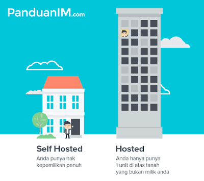perbedaan self-hosted dan hosted