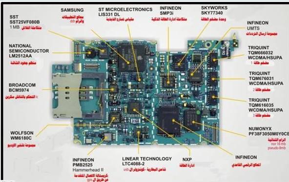 تعليم صيانة الهواتف الذكية pdf