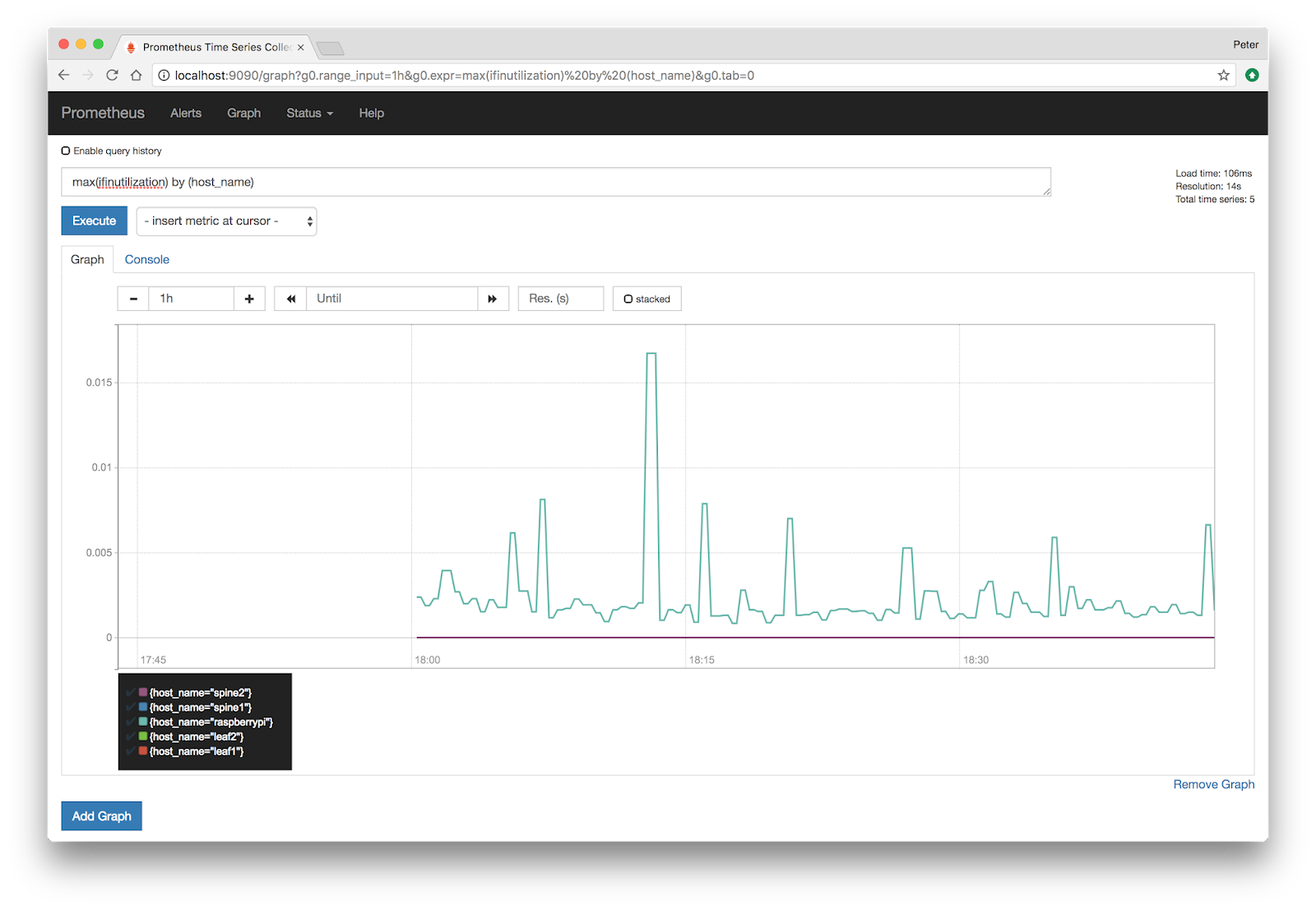 Prometheus and Grafana - sFlow