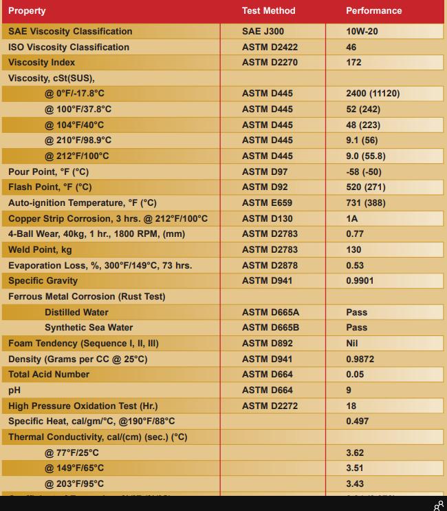 Thông số kỹ thuật đặc trưng của dầu IR Ultra coolant