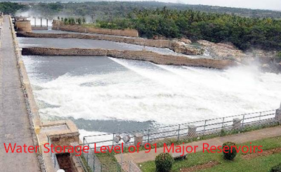 Water+Storage+Level+of+91+Major+Reservoirs